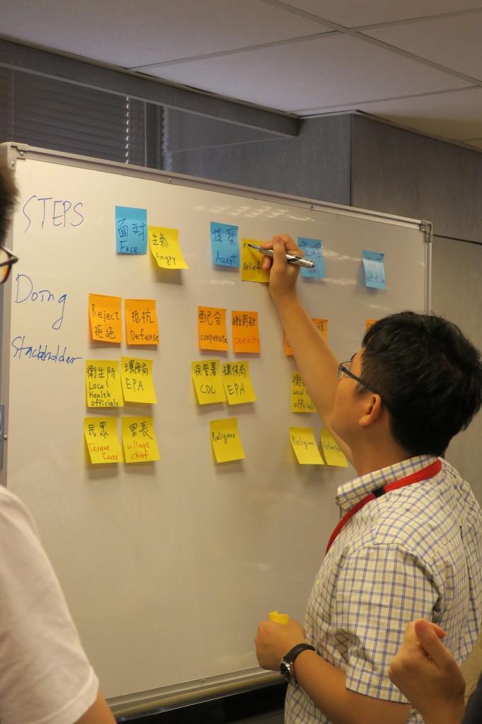 ibm-cdc-design-thinking
