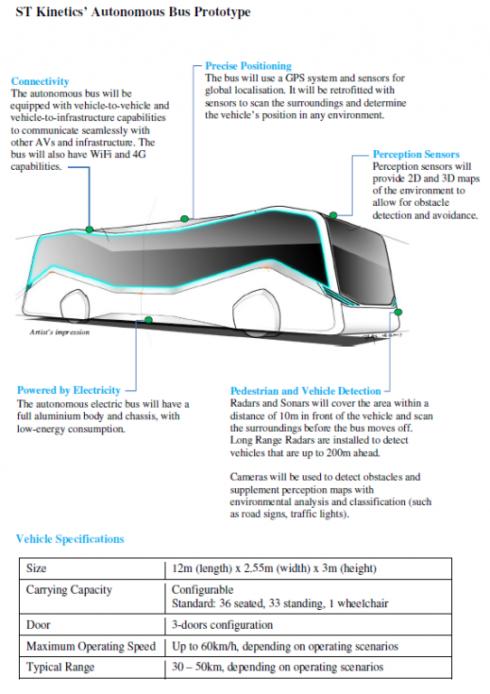 Autonomous-bus-prototype-542x768